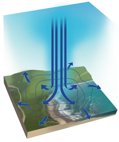 ¿Qué origina la presión atmosférica?